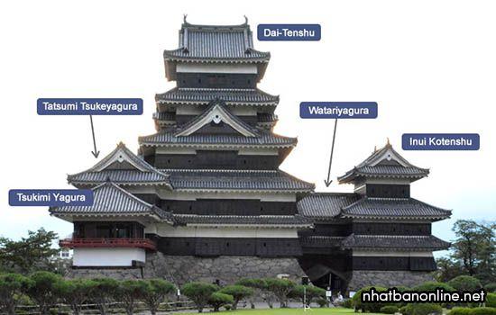 Thành Matsumoto Nhật Bản